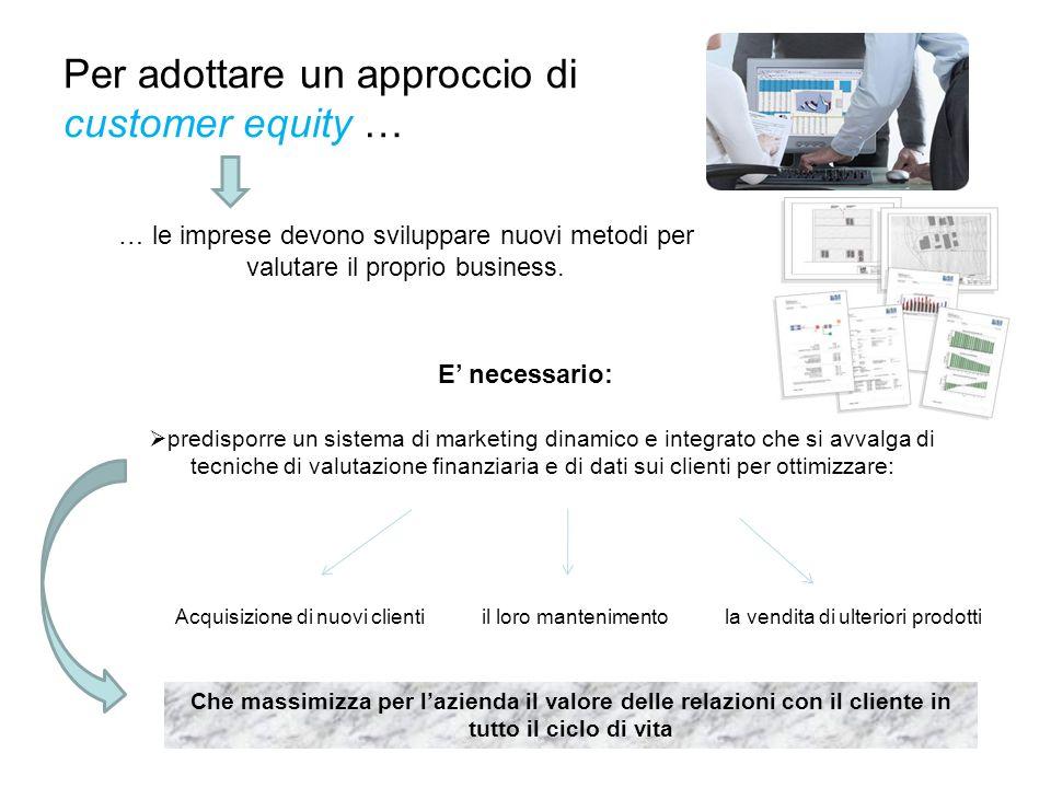 Per adottare un approccio di customer equity … … le imprese devono sviluppare nuovi metodi per valutare il proprio business. E necessario: predisporre