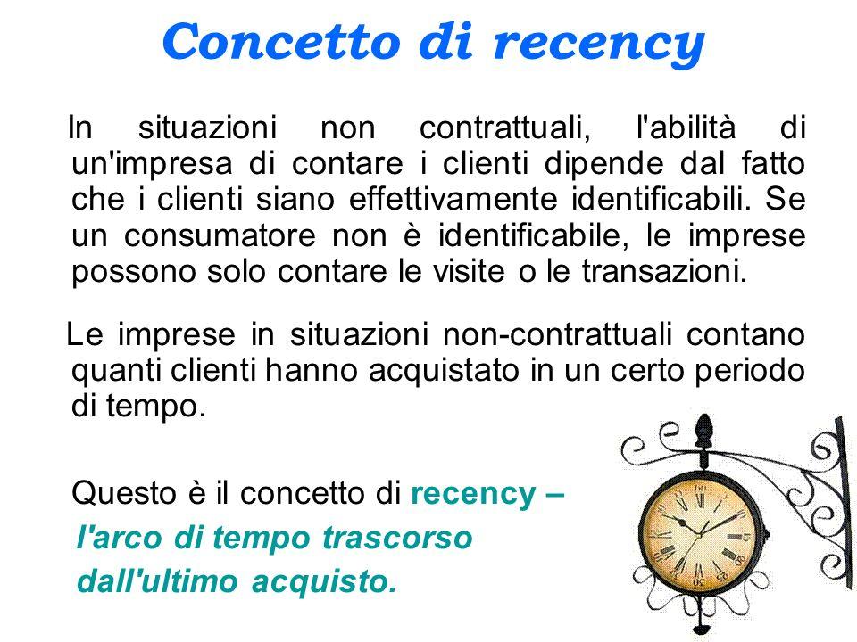 Concetto di recency In situazioni non contrattuali, l'abilità di un'impresa di contare i clienti dipende dal fatto che i clienti siano effettivamente