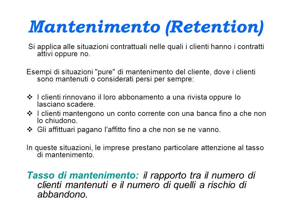 Mantenimento (Retention) Si applica alle situazioni contrattuali nelle quali i clienti hanno i contratti attivi oppure no. Esempi di situazioni