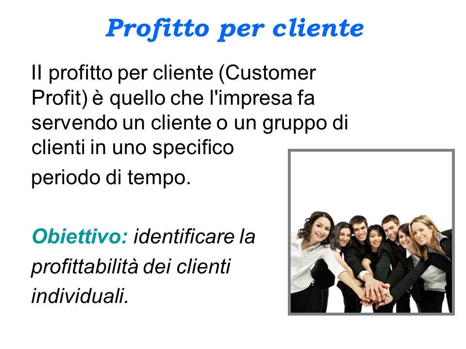 Profìttabilità del cliente Profìttabilità del cliente: la differenza tra i ricavi incassati e i costi associati alla relazione con un cliente in uno specifico arco temporale.