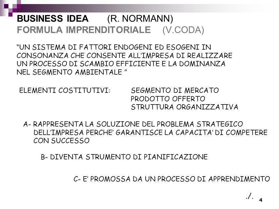 4 BUSINESS IDEA (R. NORMANN) FORMULA IMPRENDITORIALE (V.CODA) UN SISTEMA DI FATTORI ENDOGENI ED ESOGENI IN CONSONANZA CHE CONSENTE ALLIMPRESA DI REALI