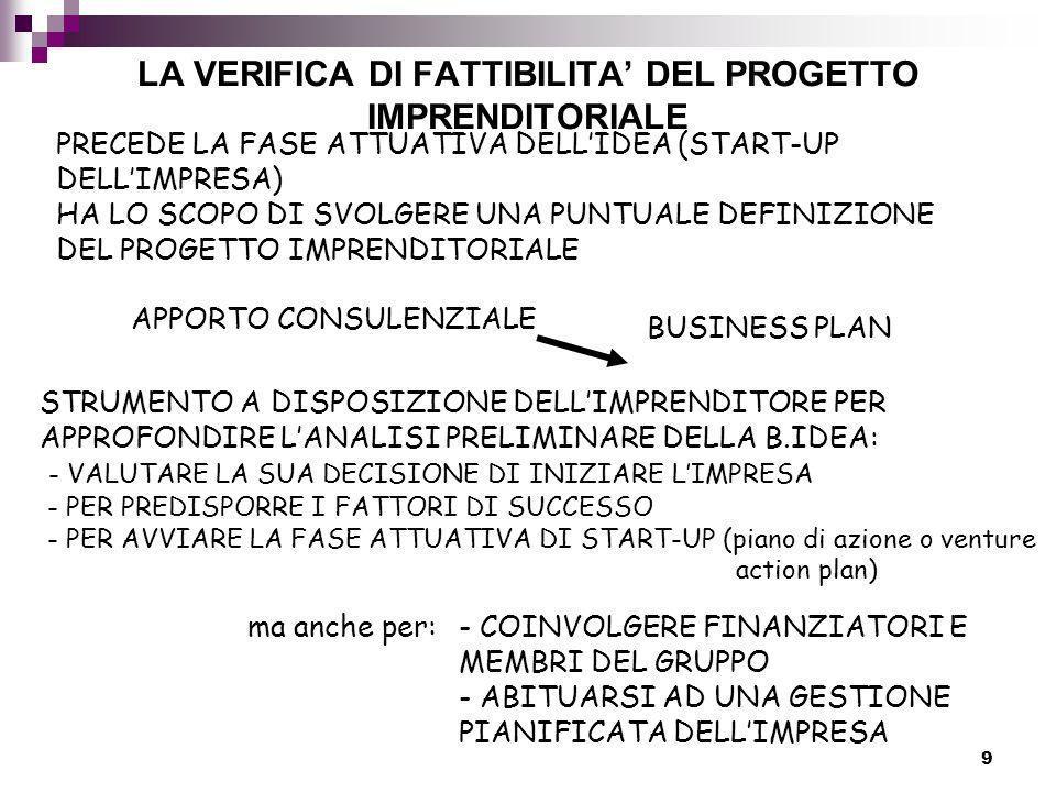 9 LA VERIFICA DI FATTIBILITA DEL PROGETTO IMPRENDITORIALE PRECEDE LA FASE ATTUATIVA DELLIDEA (START-UP DELLIMPRESA) HA LO SCOPO DI SVOLGERE UNA PUNTUA