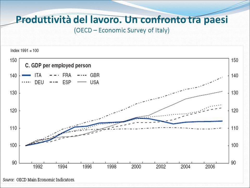 Produttività del lavoro. Un confronto tra paesi (OECD – Economic Survey of Italy)