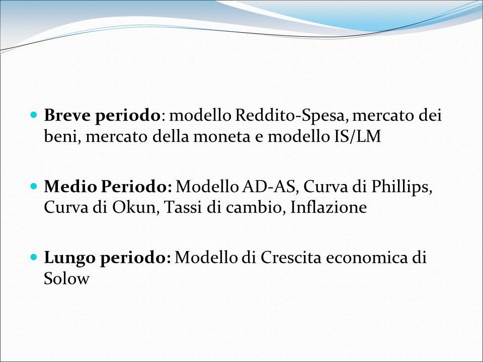 Breve periodo: modello Reddito-Spesa, mercato dei beni, mercato della moneta e modello IS/LM Medio Periodo: Modello AD-AS, Curva di Phillips, Curva di Okun, Tassi di cambio, Inflazione Lungo periodo: Modello di Crescita economica di Solow