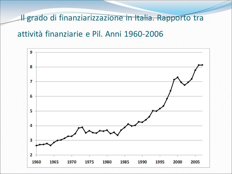 . Il grado di finanziarizzazione in Italia. Rapporto tra attività finanziarie e Pil. Anni 1960-2006