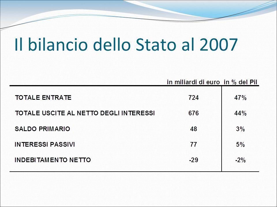 Il bilancio dello Stato al 2007