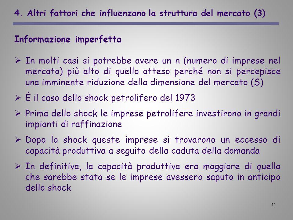 14 4. Altri fattori che influenzano la struttura del mercato (3) Informazione imperfetta In molti casi si potrebbe avere un n (numero di imprese nel m