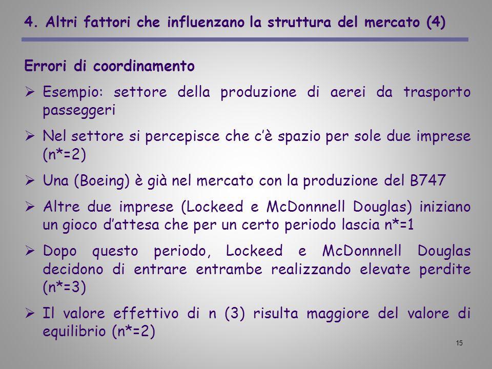 15 4. Altri fattori che influenzano la struttura del mercato (4) Errori di coordinamento Esempio: settore della produzione di aerei da trasporto passe