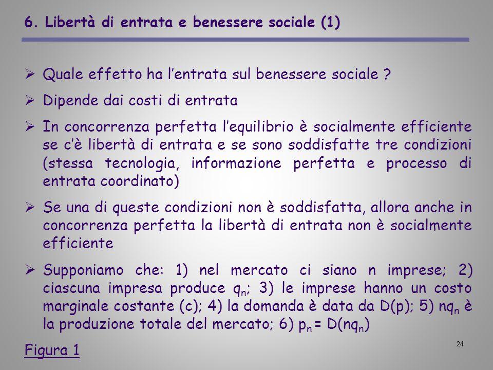 24 6. Libertà di entrata e benessere sociale (1) Quale effetto ha lentrata sul benessere sociale ? Dipende dai costi di entrata In concorrenza perfett
