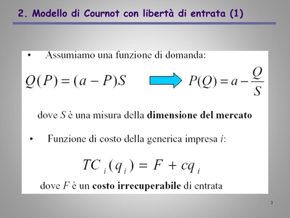 3 2. Modello di Cournot con libertà di entrata (1)