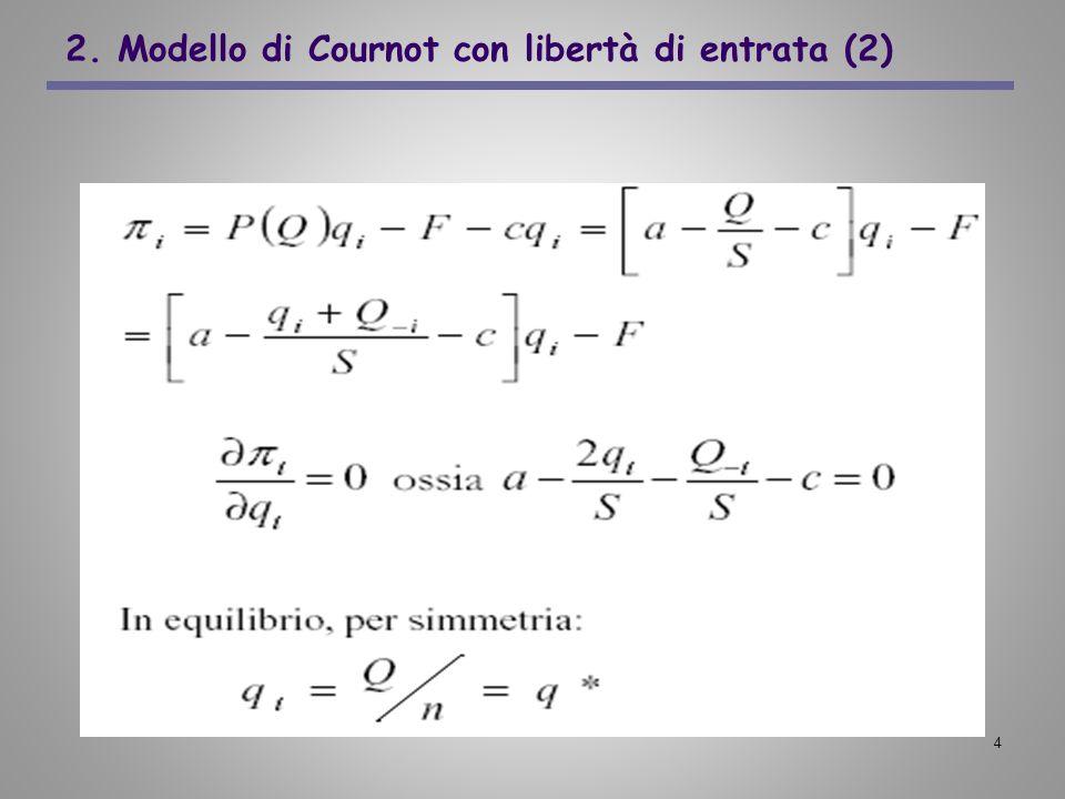 5 2. Modello di Cournot con libertà di entrata (3) sostituendo
