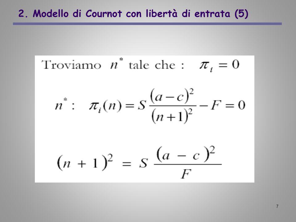7 2. Modello di Cournot con libertà di entrata (5)