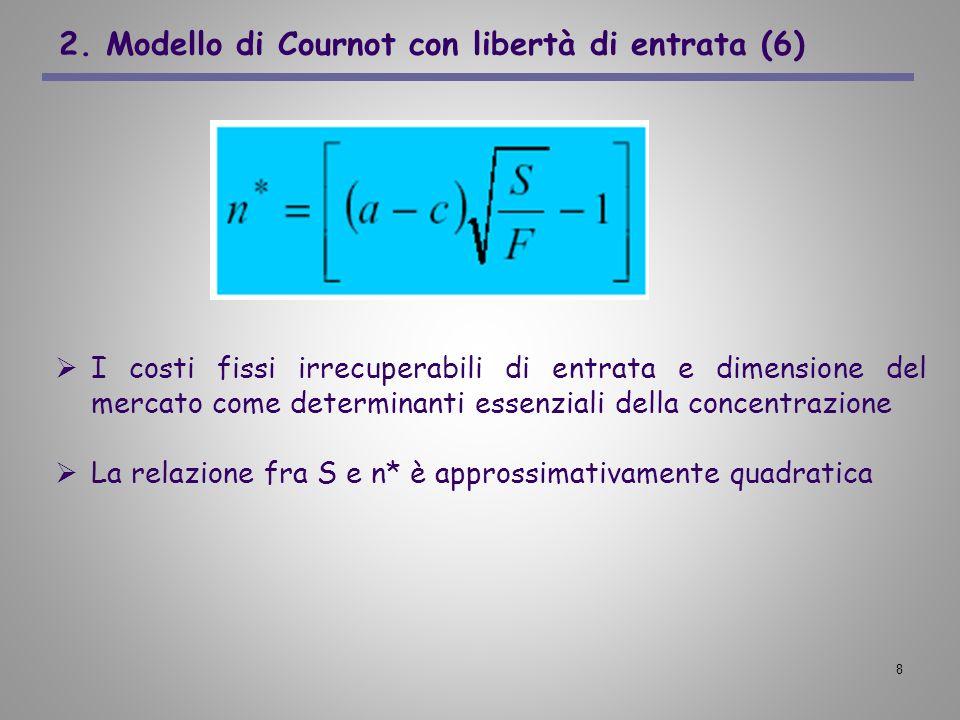 8 2. Modello di Cournot con libertà di entrata (6) I costi fissi irrecuperabili di entrata e dimensione del mercato come determinanti essenziali della