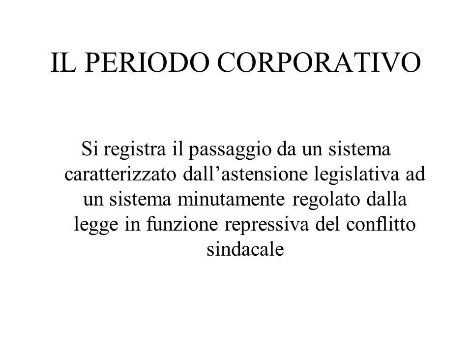 IL PERIODO CORPORATIVO Si registra il passaggio da un sistema caratterizzato dallastensione legislativa ad un sistema minutamente regolato dalla legge in funzione repressiva del conflitto sindacale