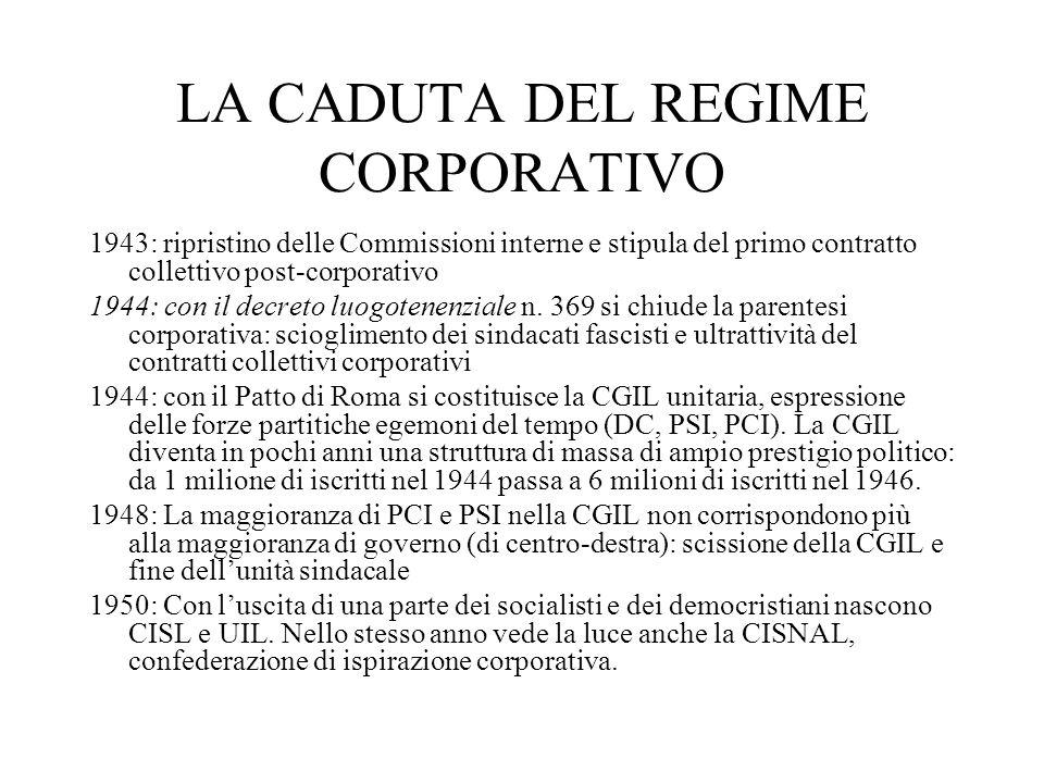 LA CADUTA DEL REGIME CORPORATIVO 1943: ripristino delle Commissioni interne e stipula del primo contratto collettivo post-corporativo 1944: con il decreto luogotenenziale n.