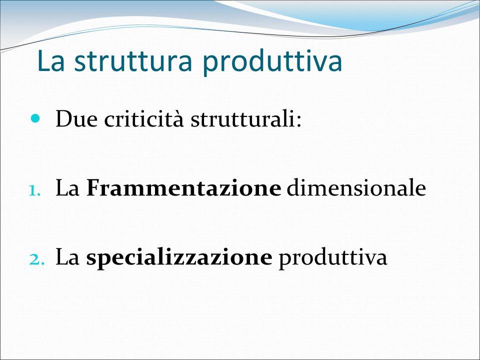 La struttura produttiva Due criticità strutturali: 1. La Frammentazione dimensionale 2. La specializzazione produttiva