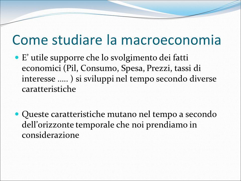 Come studiare la macroeconomia E utile supporre che lo svolgimento dei fatti economici (Pil, Consumo, Spesa, Prezzi, tassi di interesse ….. ) si svilu