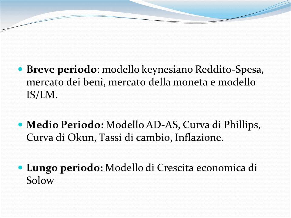 Breve periodo: modello keynesiano Reddito-Spesa, mercato dei beni, mercato della moneta e modello IS/LM. Medio Periodo: Modello AD-AS, Curva di Philli