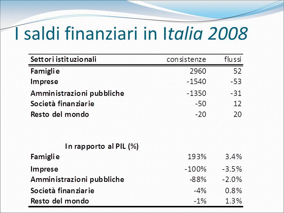 I saldi finanziari in Italia 2008