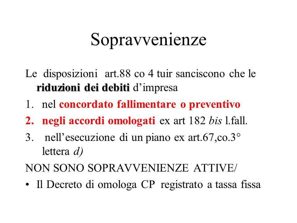 Sopravvenienze riduzioni dei debiti Le disposizioni art.88 co 4 tuir sanciscono che le riduzioni dei debiti dimpresa 1.nel concordato fallimentare o p