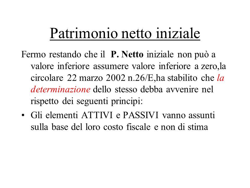 Patrimonio netto iniziale Fermo restando che il P. Netto iniziale non può a valore inferiore assumere valore inferiore a zero,la circolare 22 marzo 20