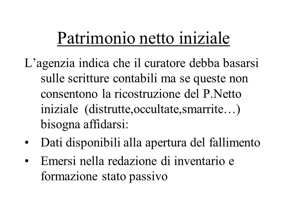 Patrimonio netto iniziale Lagenzia indica che il curatore debba basarsi sulle scritture contabili ma se queste non consentono la ricostruzione del P.N