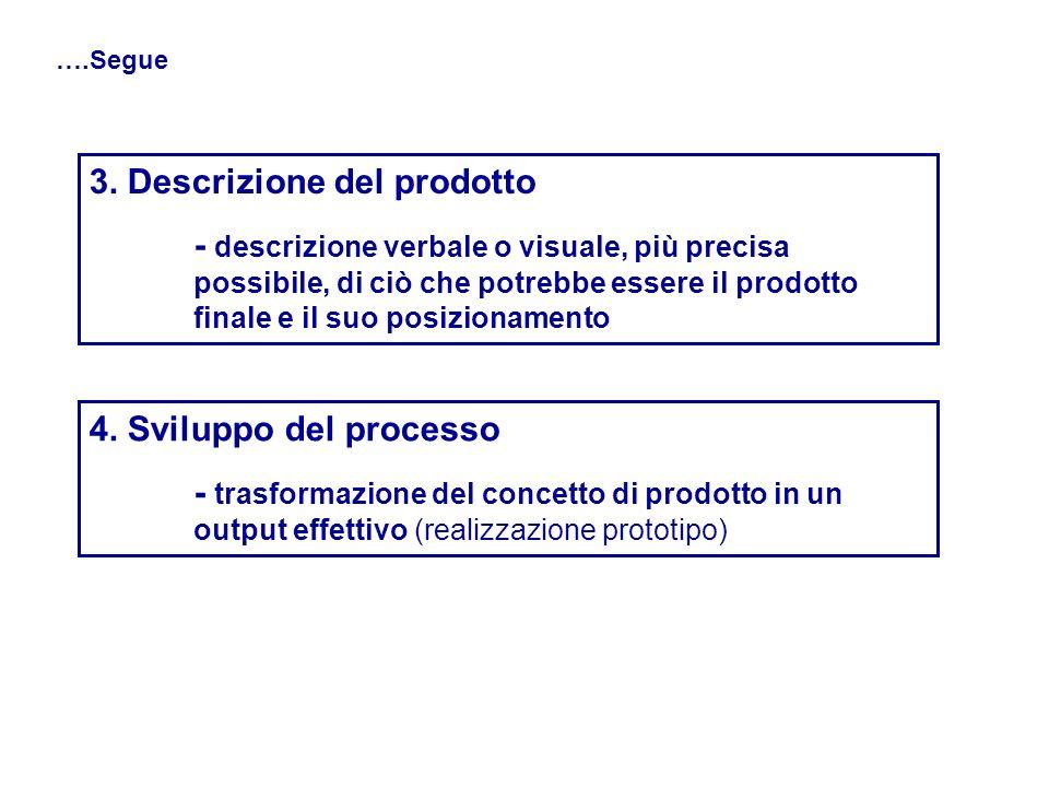 3. Descrizione del prodotto - descrizione verbale o visuale, più precisa possibile, di ciò che potrebbe essere il prodotto finale e il suo posizioname