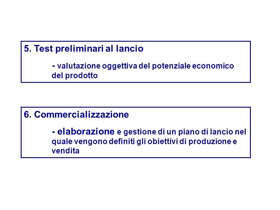 5. Test preliminari al lancio - valutazione oggettiva del potenziale economico del prodotto 6. Commercializzazione - elaborazione e gestione di un pia