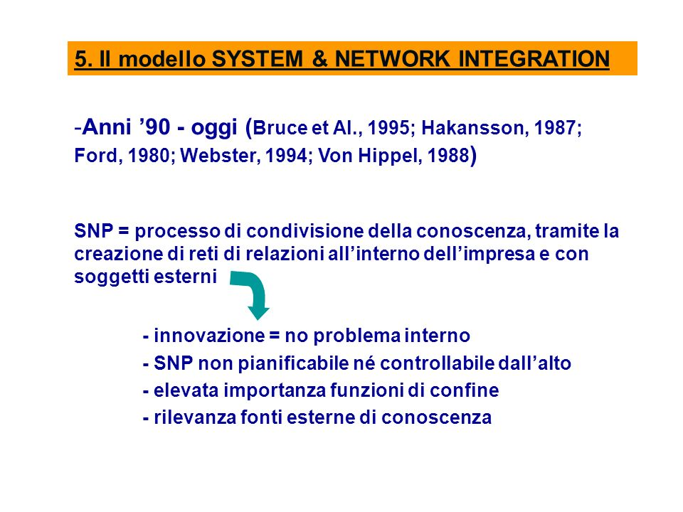 5. Il modello SYSTEM & NETWORK INTEGRATION -Anni 90 - oggi ( Bruce et Al., 1995; Hakansson, 1987; Ford, 1980; Webster, 1994; Von Hippel, 1988 ) SNP =