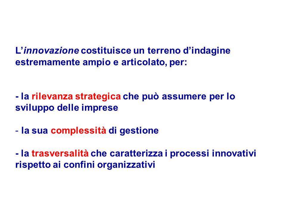 Linnovazione costituisce un terreno dindagine estremamente ampio e articolato, per: - la rilevanza strategica che può assumere per lo sviluppo delle i