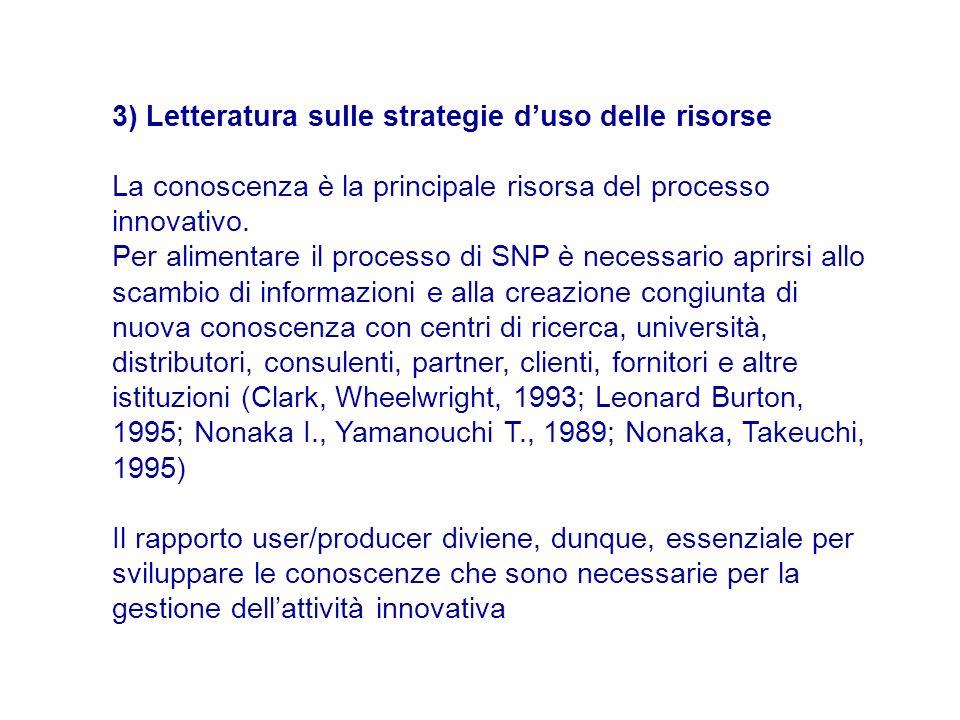 3) Letteratura sulle strategie duso delle risorse La conoscenza è la principale risorsa del processo innovativo. Per alimentare il processo di SNP è n