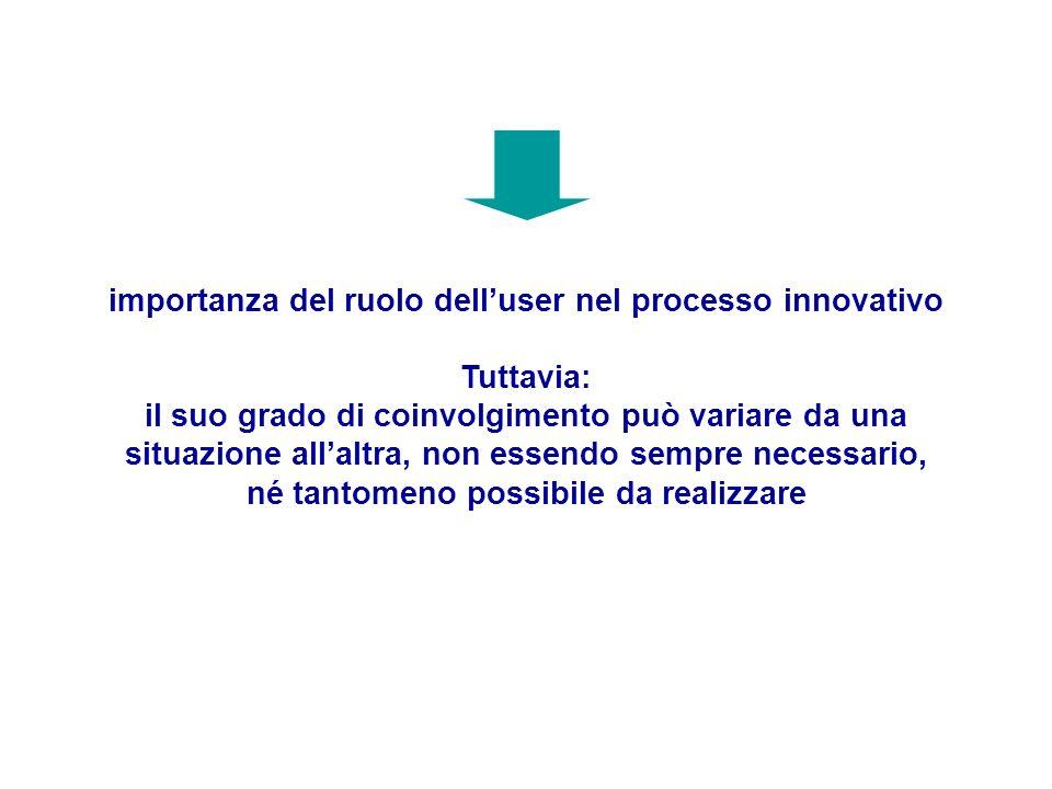 importanza del ruolo delluser nel processo innovativo Tuttavia: il suo grado di coinvolgimento può variare da una situazione allaltra, non essendo sem