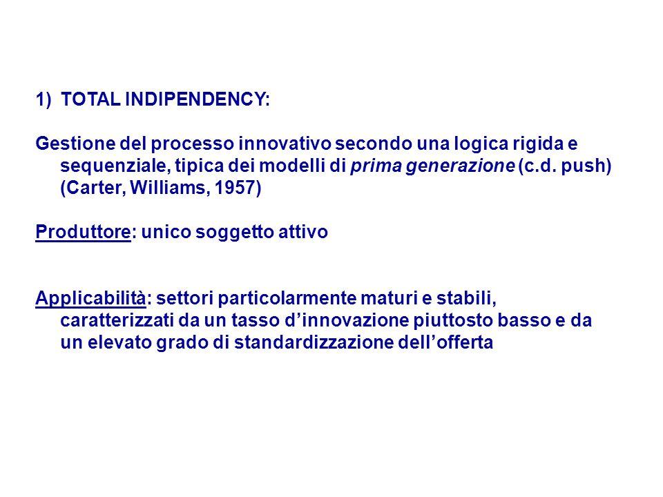 1)TOTAL INDIPENDENCY: Gestione del processo innovativo secondo una logica rigida e sequenziale, tipica dei modelli di prima generazione (c.d. push) (C