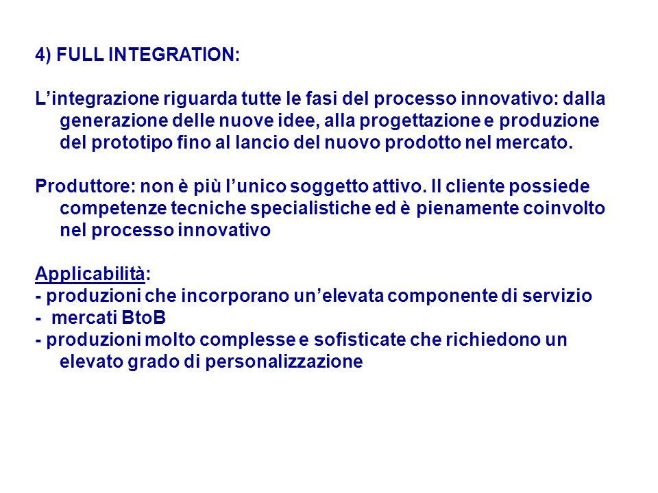 4) FULL INTEGRATION: Lintegrazione riguarda tutte le fasi del processo innovativo: dalla generazione delle nuove idee, alla progettazione e produzione