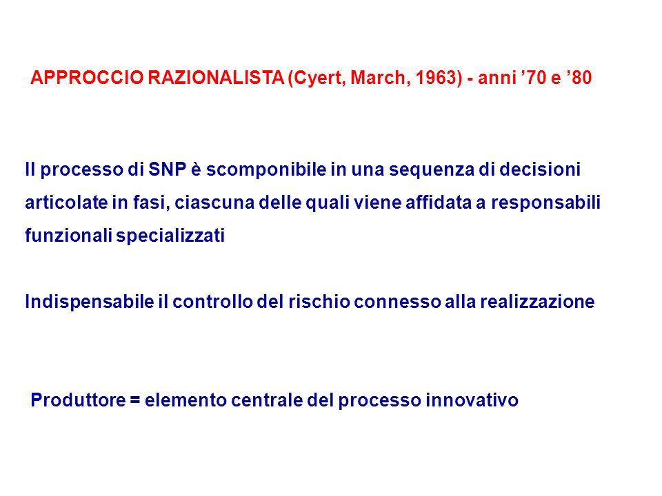 Il processo di SNP è scomponibile in una sequenza di decisioni articolate in fasi, ciascuna delle quali viene affidata a responsabili funzionali speci