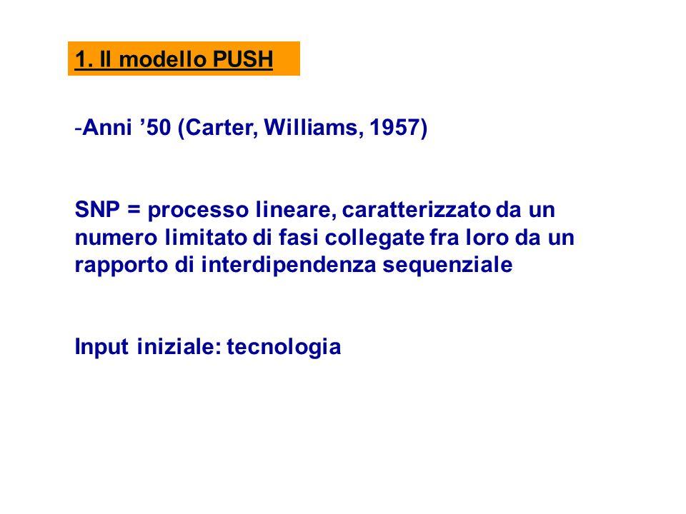 1. Il modello PUSH -Anni 50 (Carter, Williams, 1957) SNP = processo lineare, caratterizzato da un numero limitato di fasi collegate fra loro da un rap