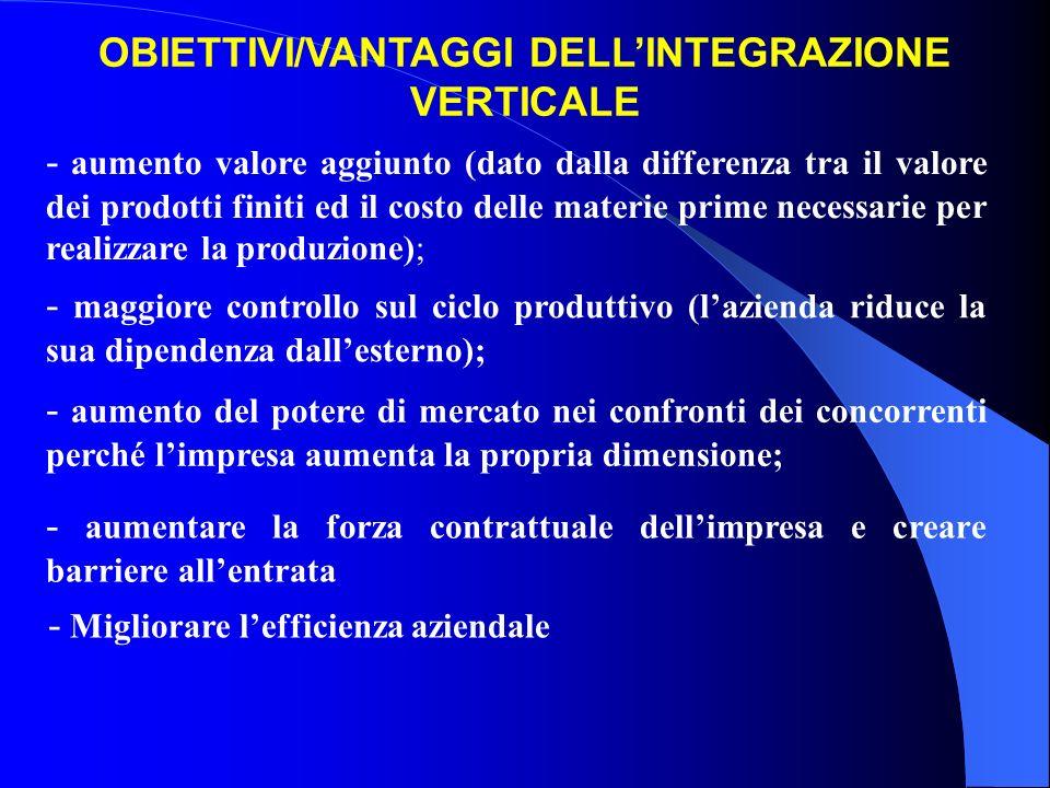 OBIETTIVI/VANTAGGI DELLINTEGRAZIONE VERTICALE - aumento valore aggiunto (dato dalla differenza tra il valore dei prodotti finiti ed il costo delle mat