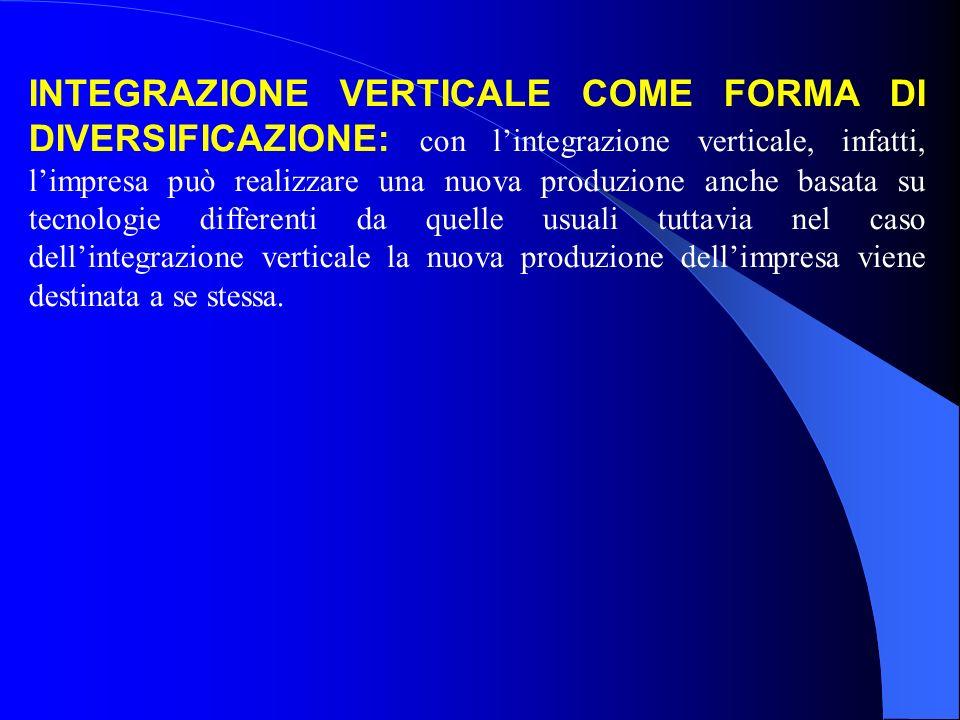INTEGRAZIONE VERTICALE COME FORMA DI DIVERSIFICAZIONE: con lintegrazione verticale, infatti, limpresa può realizzare una nuova produzione anche basata