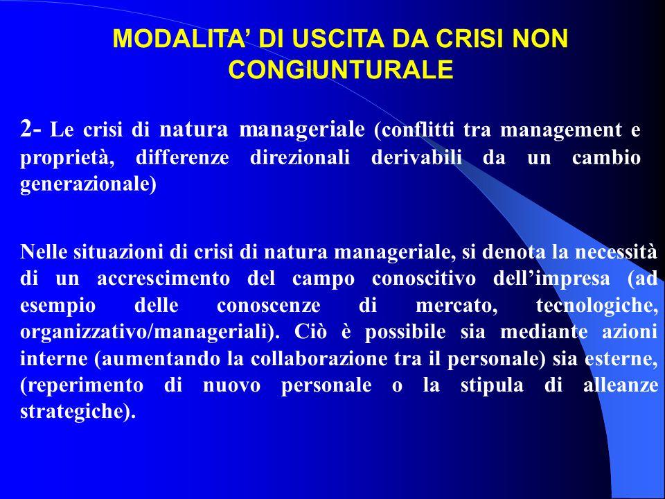 2- Le crisi di natura manageriale (conflitti tra management e proprietà, differenze direzionali derivabili da un cambio generazionale) MODALITA DI USC