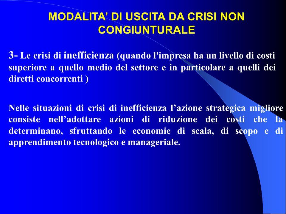 3- Le crisi di inefficienza (quando l'impresa ha un livello di costi superiore a quello medio del settore e in particolare a quelli dei diretti concor