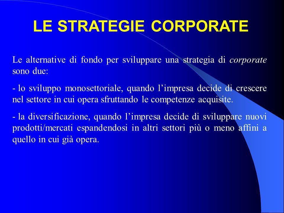 LE STRATEGIE CORPORATE Le alternative di fondo per sviluppare una strategia di corporate sono due: - lo sviluppo monosettoriale, quando limpresa decid
