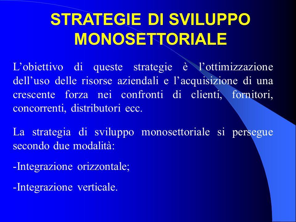 Lobiettivo di queste strategie è lottimizzazione delluso delle risorse aziendali e lacquisizione di una crescente forza nei confronti di clienti, forn