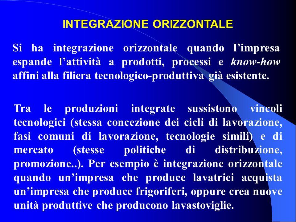 INTEGRAZIONE ORIZZONTALE Si ha integrazione orizzontale quando limpresa espande lattività a prodotti, processi e know-how affini alla filiera tecnolog