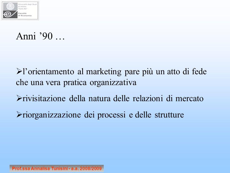 Prof.ssa Annalisa Tunisini - a.a. 2008/2009 Anni 90 … lorientamento al marketing pare più un atto di fede che una vera pratica organizzativa rivisitaz