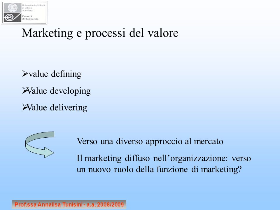 Prof.ssa Annalisa Tunisini - a.a. 2008/2009 Marketing e processi del valore value defining Value developing Value delivering Verso una diverso approcc