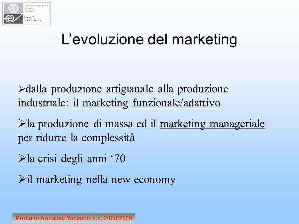 Prof.ssa Annalisa Tunisini - a.a. 2008/2009 Levoluzione del marketing dalla produzione artigianale alla produzione industriale: il marketing funzional