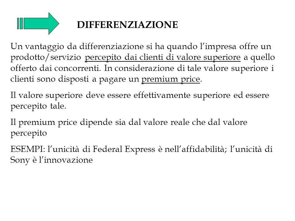 DIFFERENZIAZIONE Un vantaggio da differenziazione si ha quando limpresa offre un prodotto/servizio percepito dai clienti di valore superiore a quello offerto dai concorrenti.