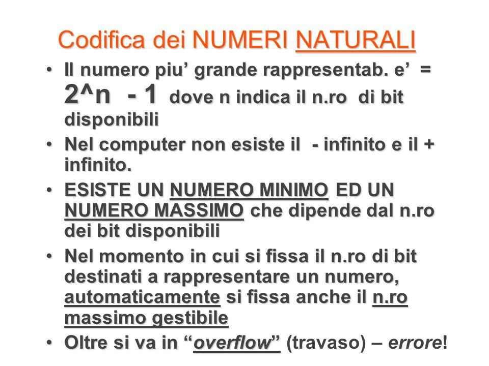 Codifica dei NUMERI NATURALI Il numero piu grande rappresentab. e = 2^n - 1 dove n indica il n.ro di bit disponibiliIl numero piu grande rappresentab.