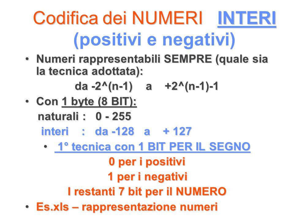 Codifica dei NUMERI INTERI Codifica dei NUMERI INTERI (positivi e negativi) Numeri rappresentabili SEMPRE (quale sia la tecnica adottata):Numeri rappr