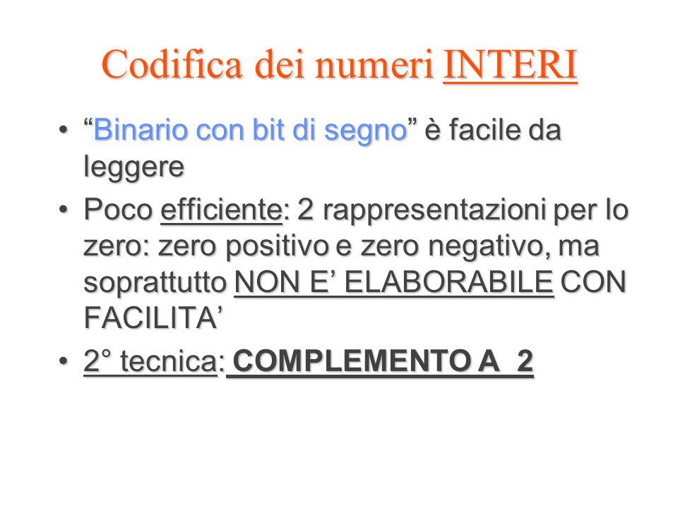 Codifica dei numeri INTERI Binario con bit di segno è facile da leggereBinario con bit di segno è facile da leggere Poco efficiente: 2 rappresentazion